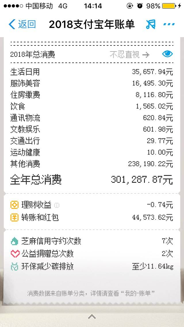 #炫富领标签#支付宝年账单出炉,晒账单炫富,领限定标签33 / 作者:Erwin /