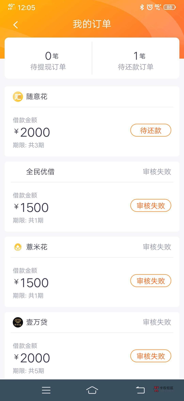 口子:随意花入口:薪贷→随意花(口子:随意花 入口:薪贷→随意花(免下载) 资57 / 作者:猪儿虫cc /