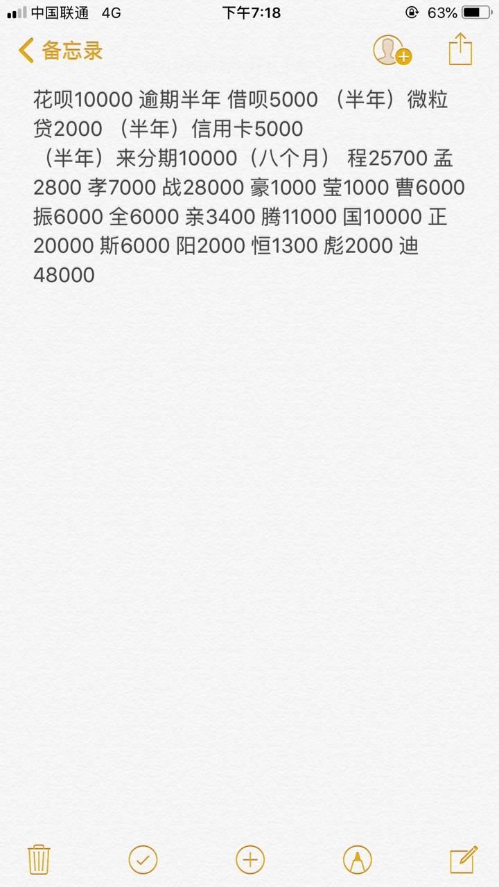 #晒负债清单,赢双11大奖#1111花贝+定制小尾巴,100%中奖!22 / 作者:已经撸无可撸 /