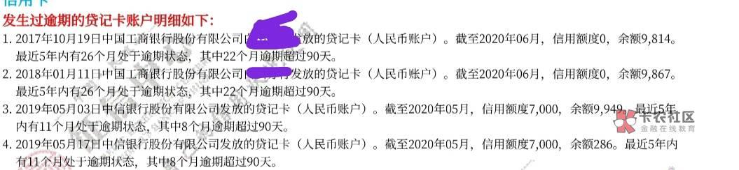 中邮 邮你贷均件10000元,被拒的也可以申请80 / 作者:帅帅帅少帅 /